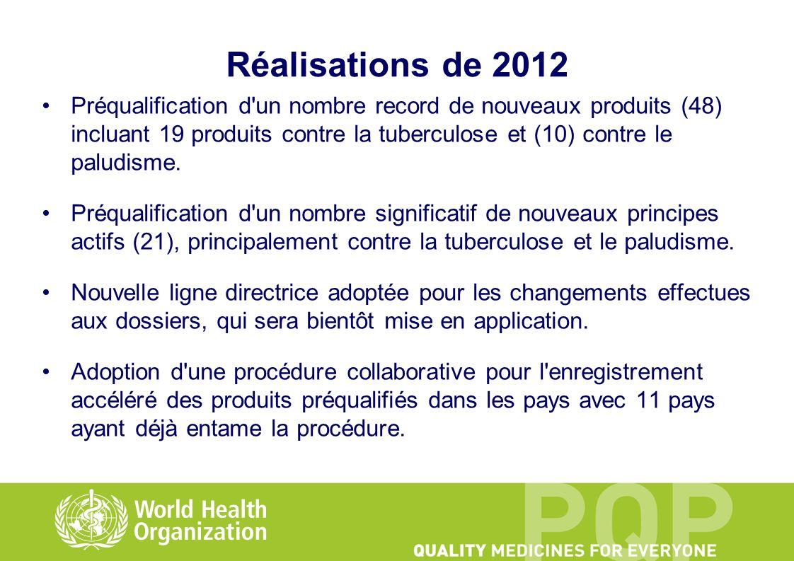 Réalisations de 2012 Préqualification d'un nombre record de nouveaux produits (48) incluant 19 produits contre la tuberculose et (10) contre le paludi
