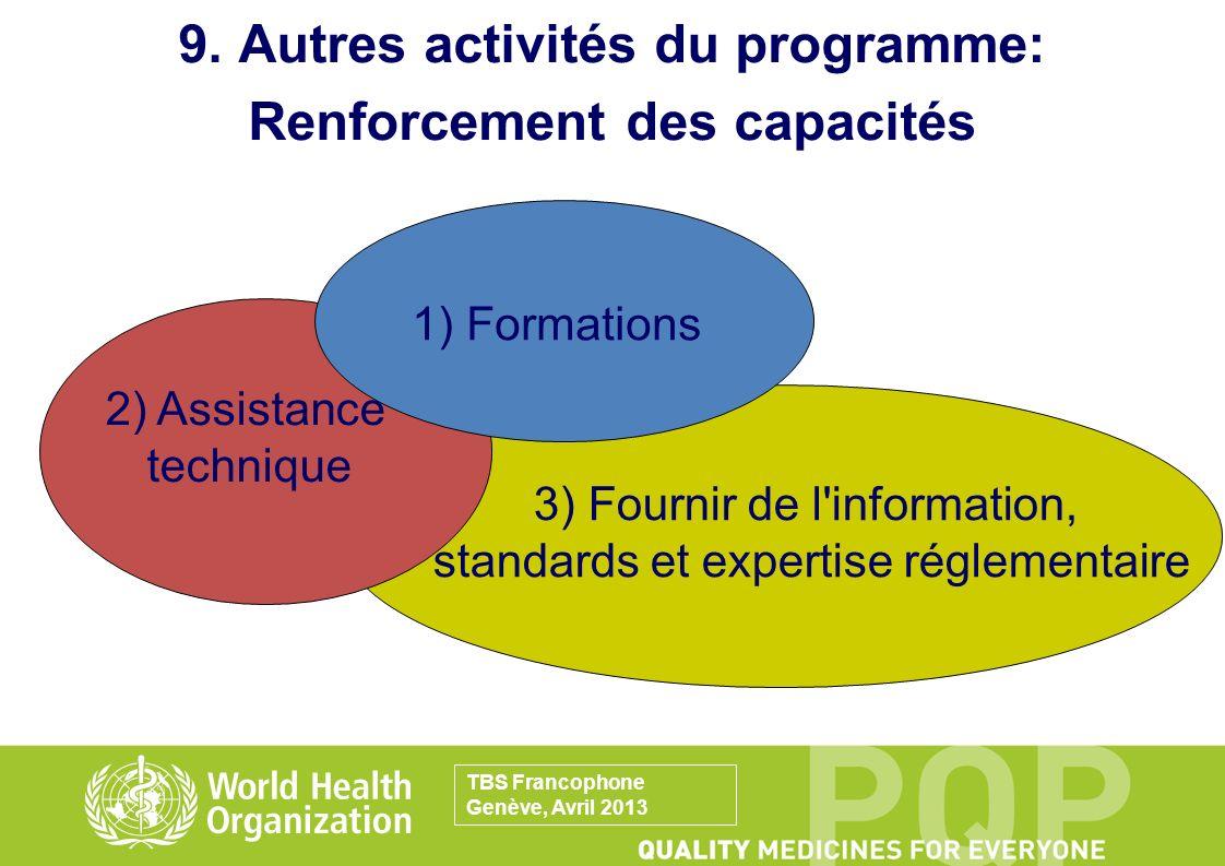 9. Autres activités du programme: Renforcement des capacités 1) Formations 3) Fournir de l'information, standards et expertise réglementaire 2) Assist