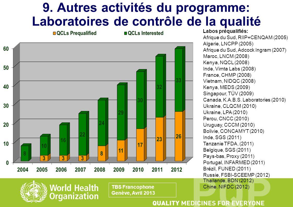 9. Autres activités du programme: Laboratoires de contrôle de la qualité Labos préqualifiés: Afrique du Sud, RIIP+CENQAM (2005) Algerie, LNCPP (2005)