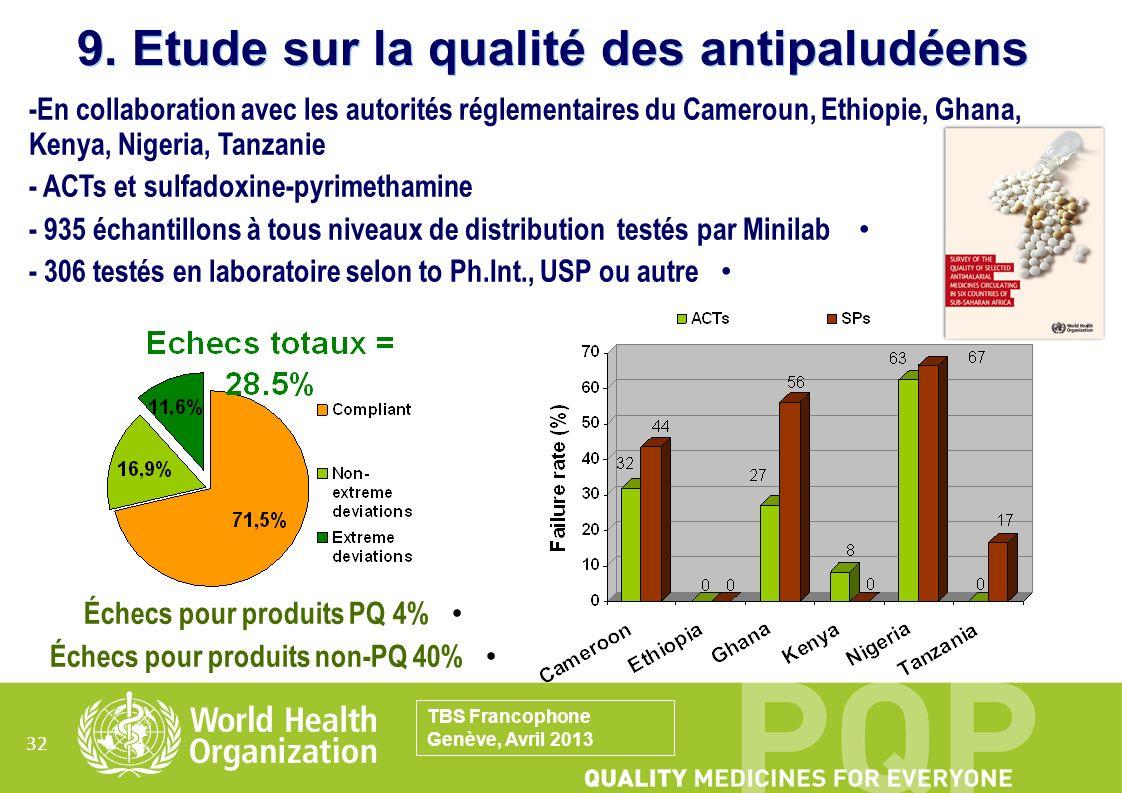 32 9. Etude sur la qualité des antipaludéens -En collaboration avec les autorités réglementaires du Cameroun, Ethiopie, Ghana, Kenya, Nigeria, Tanzani