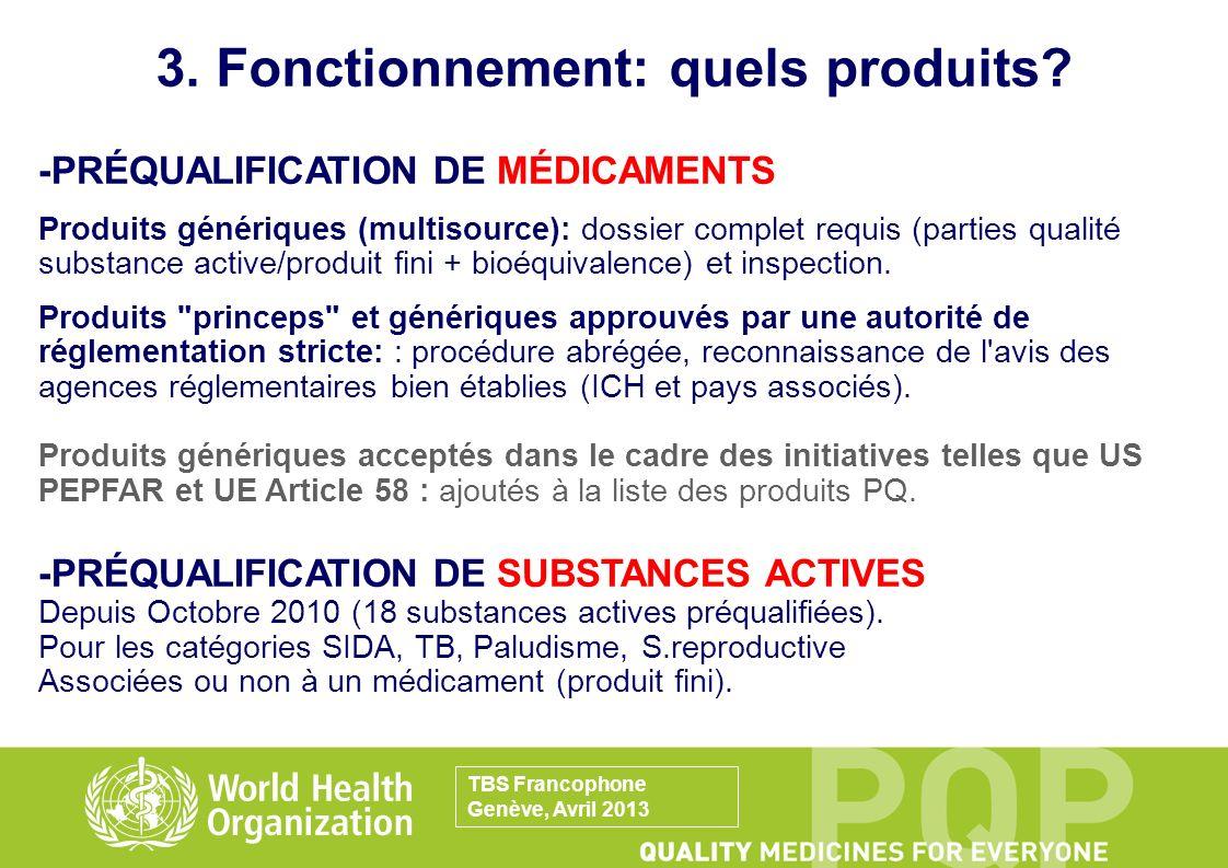 1er Juin 2012 7. Produits Préqualifiés: par pays TBS Francophone Genève, Avril 2013