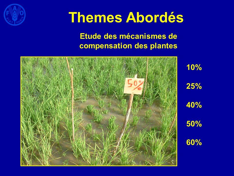 Themes Abordés Etude des mécanismes de compensation des plantes 10% 25% 40% 50% 60%
