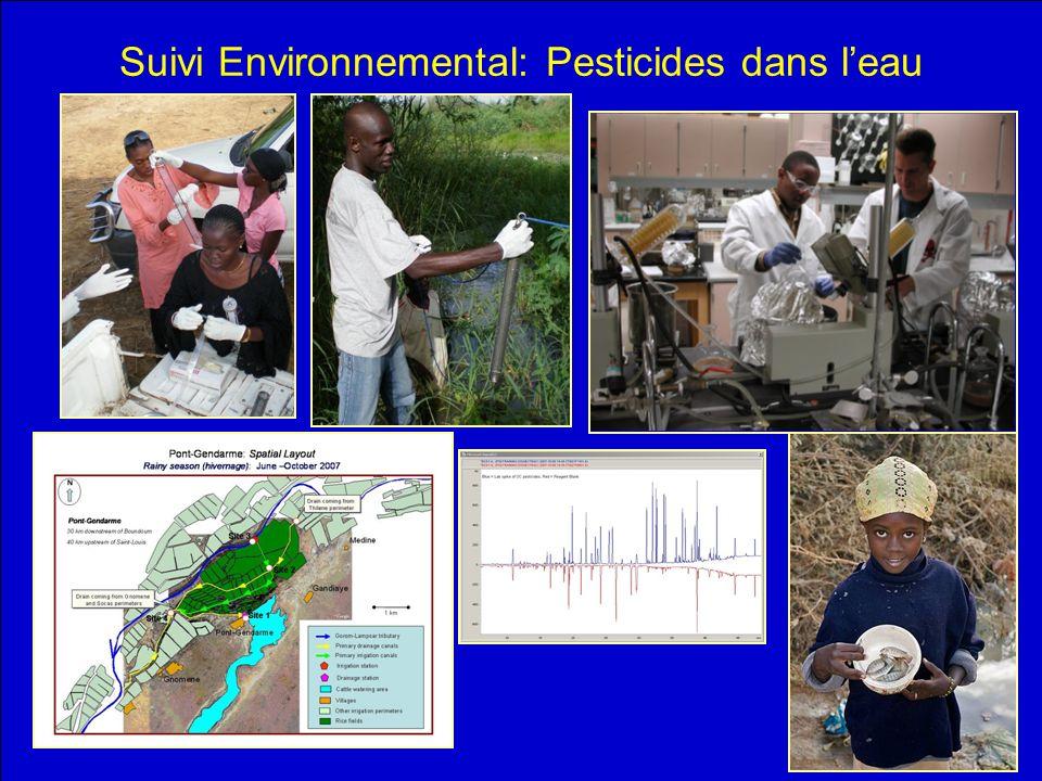 Suivi Environnemental: Pesticides dans leau