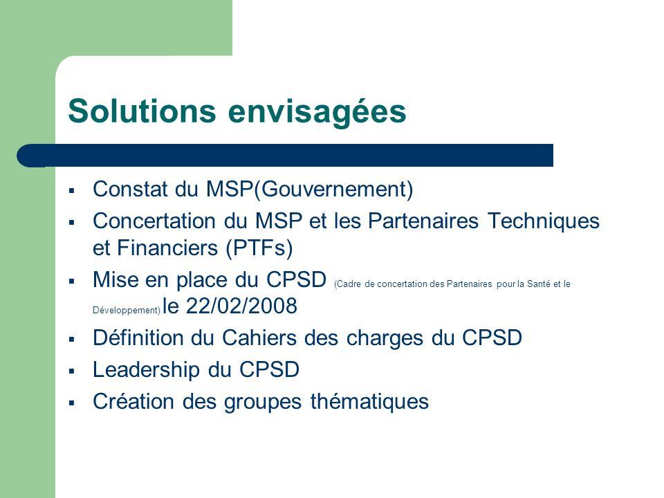 Solutions envisagées Constat du MSP(Gouvernement) Concertation du MSP et les Partenaires Techniques et Financiers (PTFs) Mise en place du CPSD (Cadre