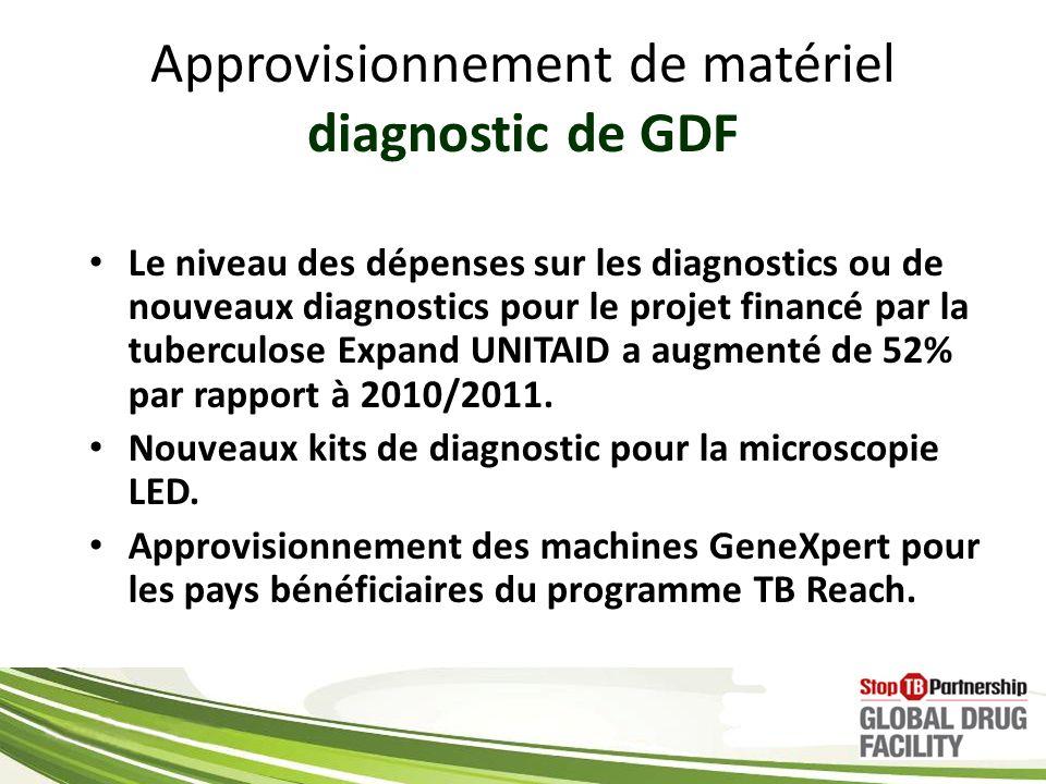 Approvisionnement de matériel diagnostic de GDF Le niveau des dépenses sur les diagnostics ou de nouveaux diagnostics pour le projet financé par la tuberculose Expand UNITAID a augmenté de 52% par rapport à 2010/2011.