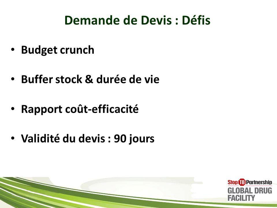 Budget crunch Buffer stock & durée de vie Rapport coût-efficacité Validité du devis : 90 jours Demande de Devis : Défis