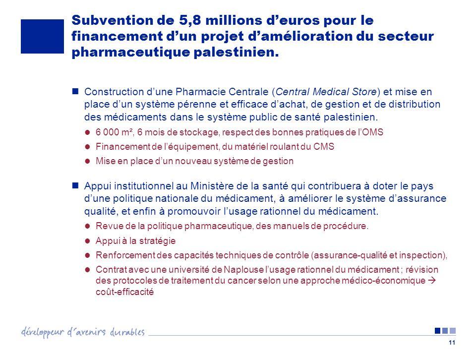 11 Subvention de 5,8 millions deuros pour le financement dun projet damélioration du secteur pharmaceutique palestinien. Construction dune Pharmacie C