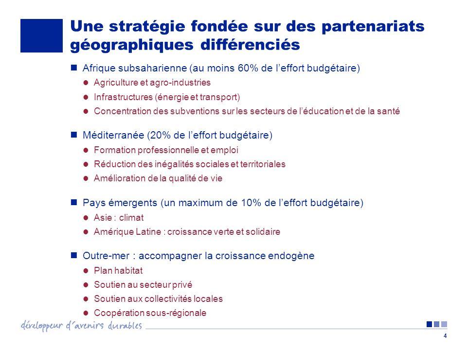 4 Une stratégie fondée sur des partenariats géographiques différenciés Afrique subsaharienne (au moins 60% de leffort budgétaire) Agriculture et agro-