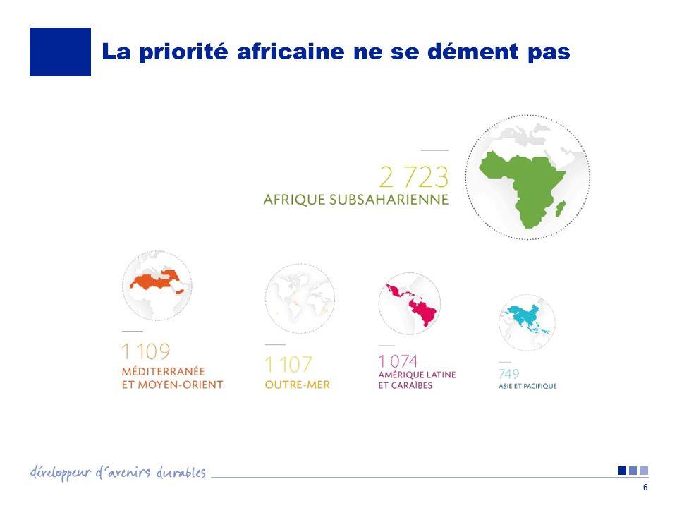 6 La priorité africaine ne se dément pas