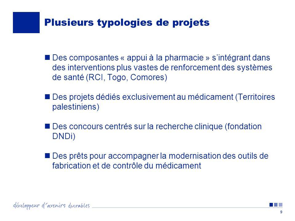 9 Plusieurs typologies de projets Des composantes « appui à la pharmacie » sintégrant dans des interventions plus vastes de renforcement des systèmes