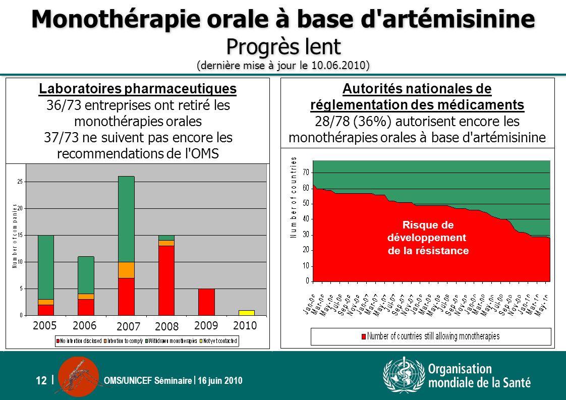 OMS/UNICEF Séminaire | 16 juin 2010 12 | Monothérapie orale à base d'artémisinine Progrès lent (dernière mise à jour le 10.06.2010) Laboratoires pharm