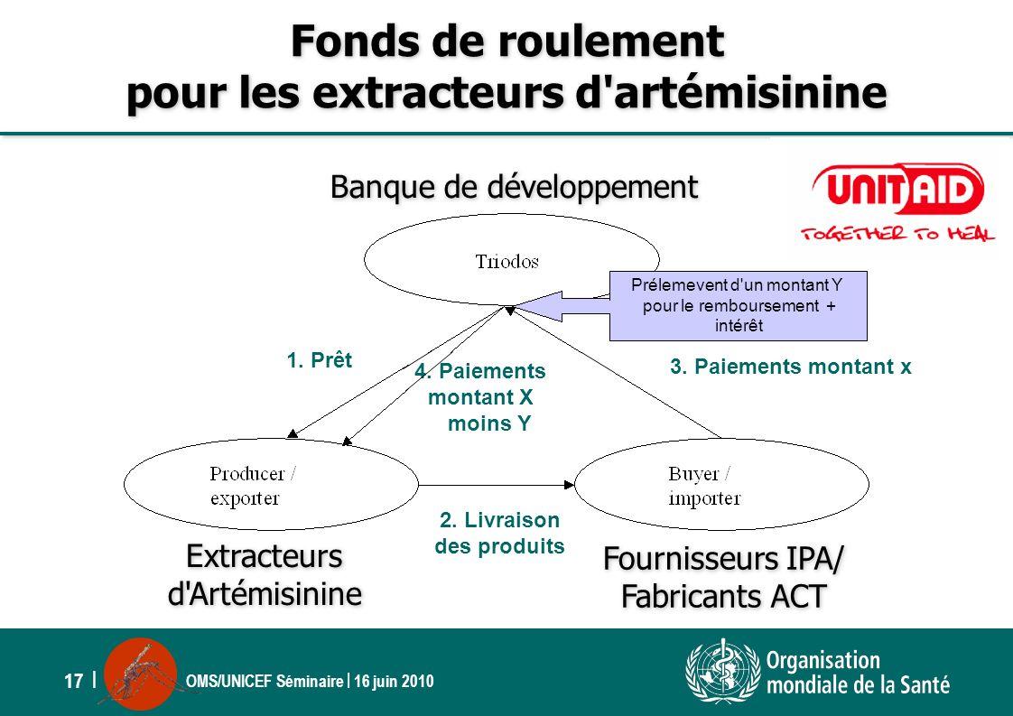 OMS/UNICEF Séminaire | 16 juin 2010 17 | Fonds de roulement pour les extracteurs d'artémisinine Extracteurs d'Artémisinine Fournisseurs IPA/ Fabricant