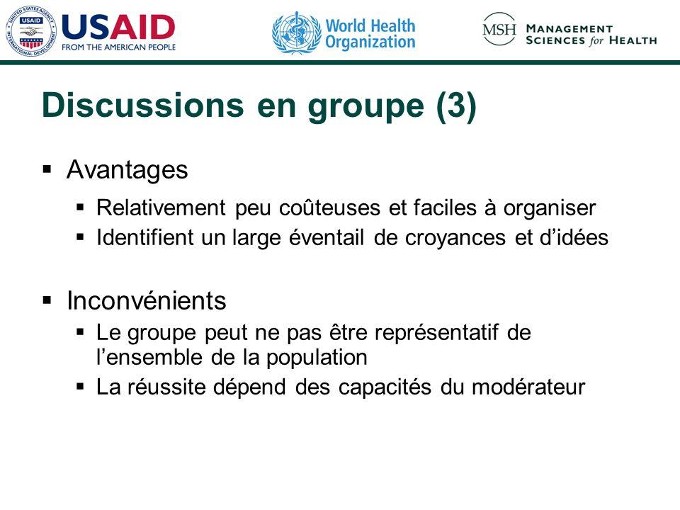 Discussions en groupe (3) Avantages Relativement peu coûteuses et faciles à organiser Identifient un large éventail de croyances et didées Inconvénien