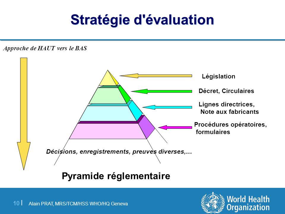 Alain PRAT, MRS/TCM/HSS WHO/HQ Geneva 10 | Stratégie d'évaluation Lignes directrices, Note aux fabricants Procédures opératoires, formulaires Décret,