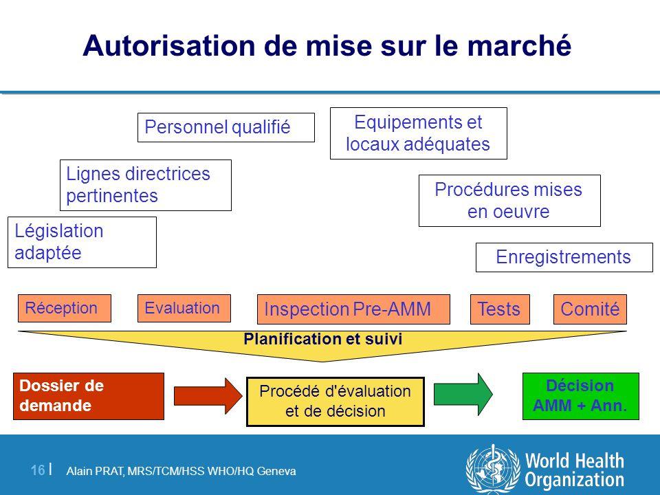 Alain PRAT, MRS/TCM/HSS WHO/HQ Geneva 16 | Dossier de demande Décision AMM + Ann. Autorisation de mise sur le marché Personnel qualifié Procédures mis