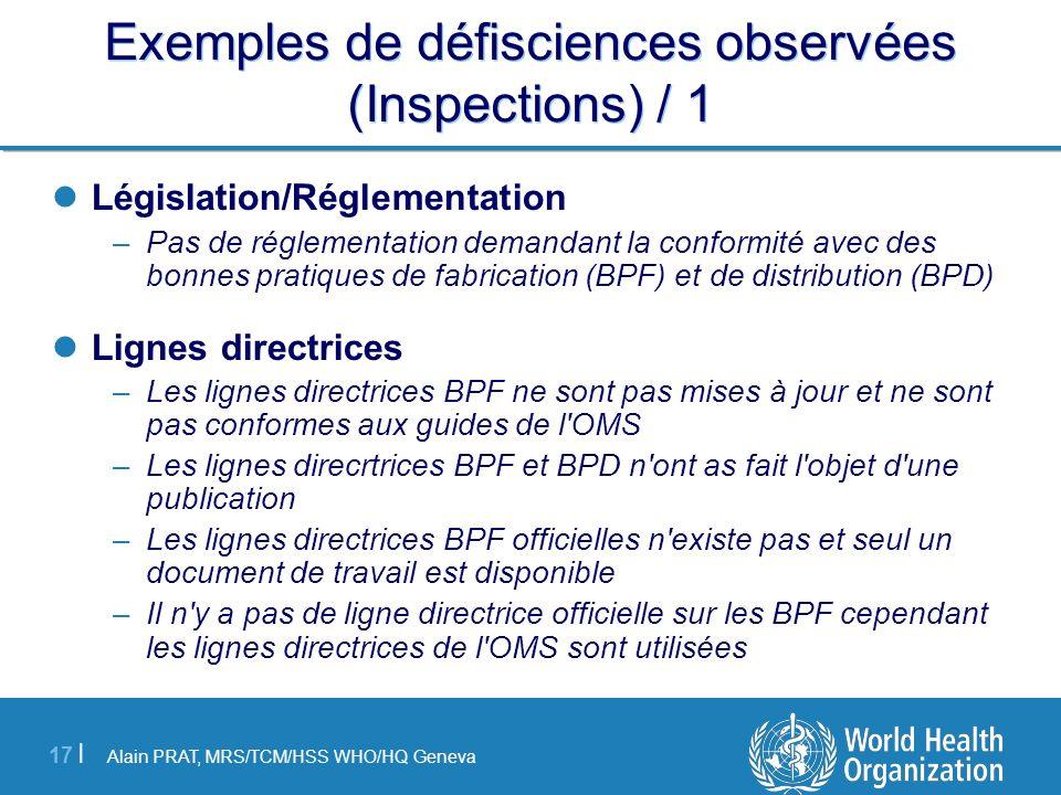 Alain PRAT, MRS/TCM/HSS WHO/HQ Geneva 17 | Exemples de défisciences observées (Inspections) / 1 Législation/Réglementation –Pas de réglementation dema