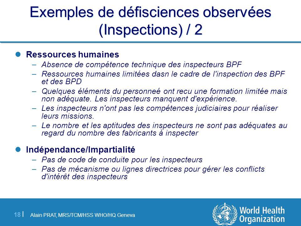 Alain PRAT, MRS/TCM/HSS WHO/HQ Geneva 18 | Exemples de défisciences observées (Inspections) / 2 Ressources humaines –Absence de compétence technique d
