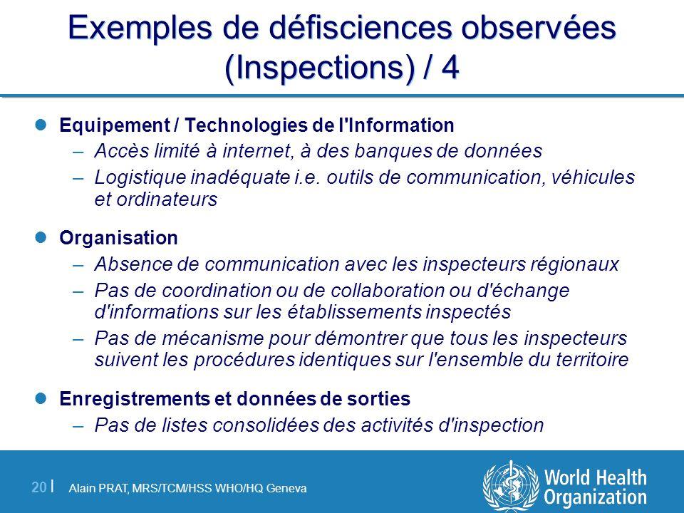 Alain PRAT, MRS/TCM/HSS WHO/HQ Geneva 20 | Exemples de défisciences observées (Inspections) / 4 Equipement / Technologies de l'Information –Accès limi