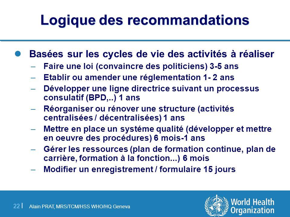 Alain PRAT, MRS/TCM/HSS WHO/HQ Geneva 22 | Logique des recommandations Basées sur les cycles de vie des activités à réaliser –Faire une loi (convaincr