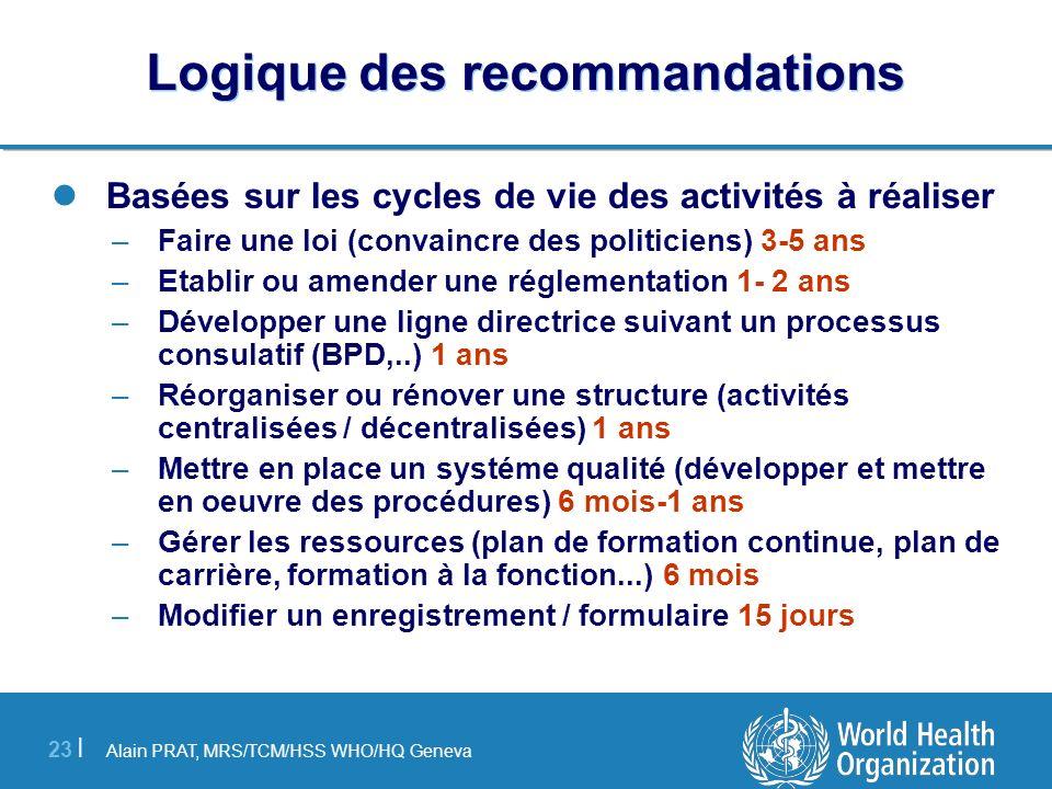 Alain PRAT, MRS/TCM/HSS WHO/HQ Geneva 23 | Logique des recommandations Basées sur les cycles de vie des activités à réaliser –Faire une loi (convaincr