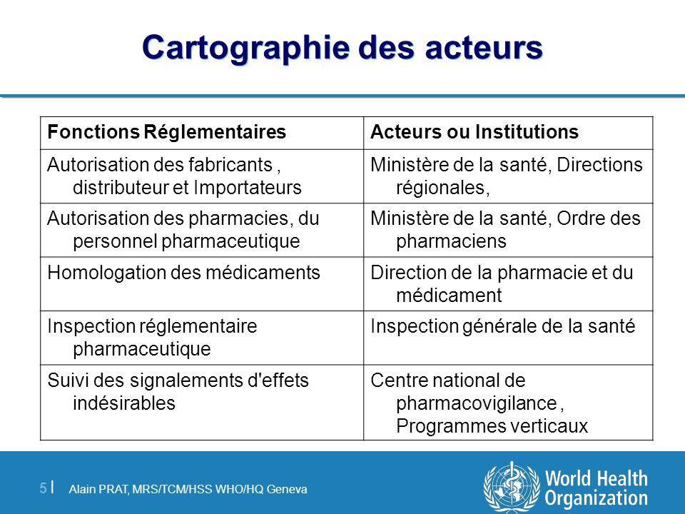 Alain PRAT, MRS/TCM/HSS WHO/HQ Geneva 5 |5 | Cartographie des acteurs Acteurs ou InstitutionsFonctions Réglementaires Ministère de la santé, Direction