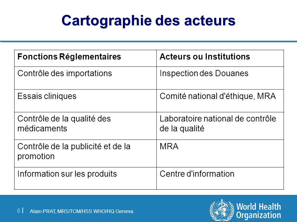 Alain PRAT, MRS/TCM/HSS WHO/HQ Geneva 6 |6 | Cartographie des acteurs Acteurs ou InstitutionsFonctions Réglementaires Inspection des DouanesContrôle d