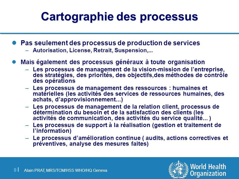 Alain PRAT, MRS/TCM/HSS WHO/HQ Geneva 9 |9 | Cartographie des processus Pas seulement des processus de production de services –Autorisation, License,