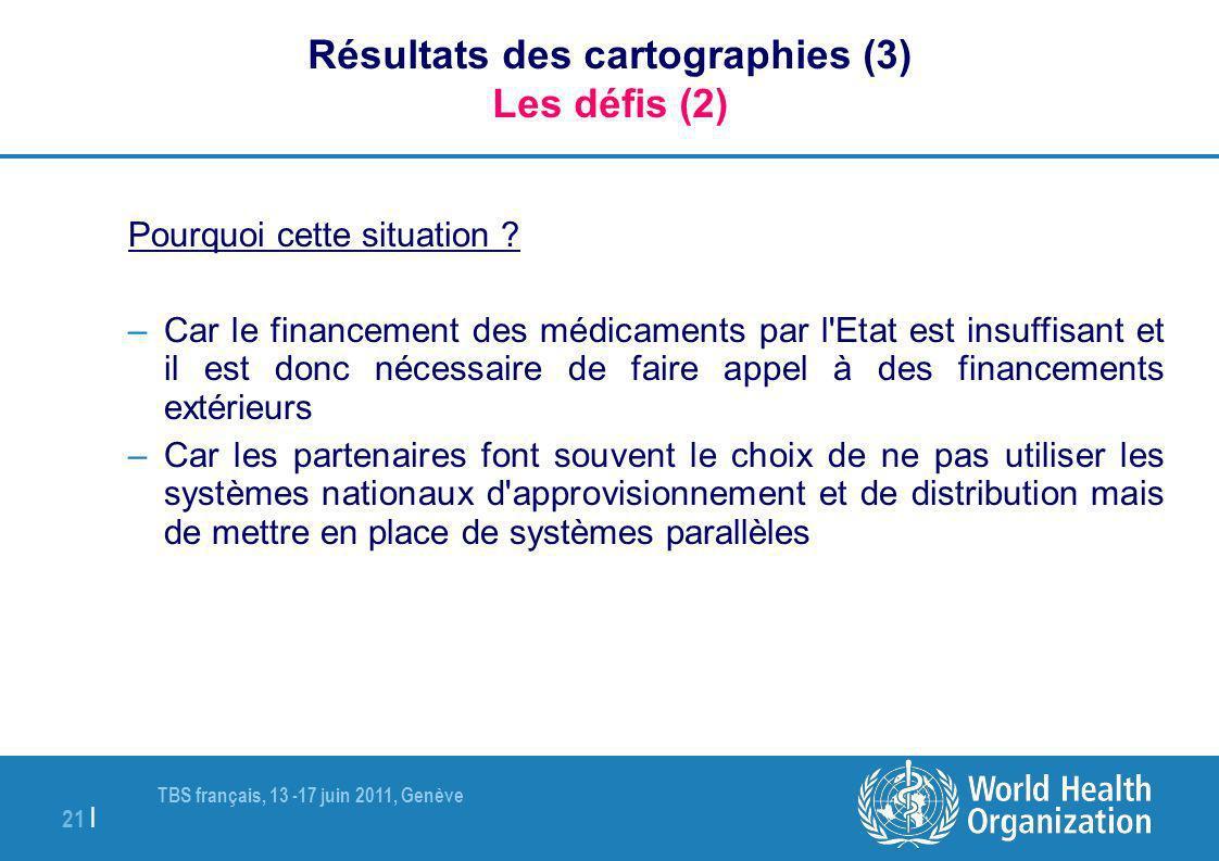 TBS français, 13 -17 juin 2011, Genève 21 | Résultats des cartographies (3) Les défis (2) Pourquoi cette situation ? –Car le financement des médicamen