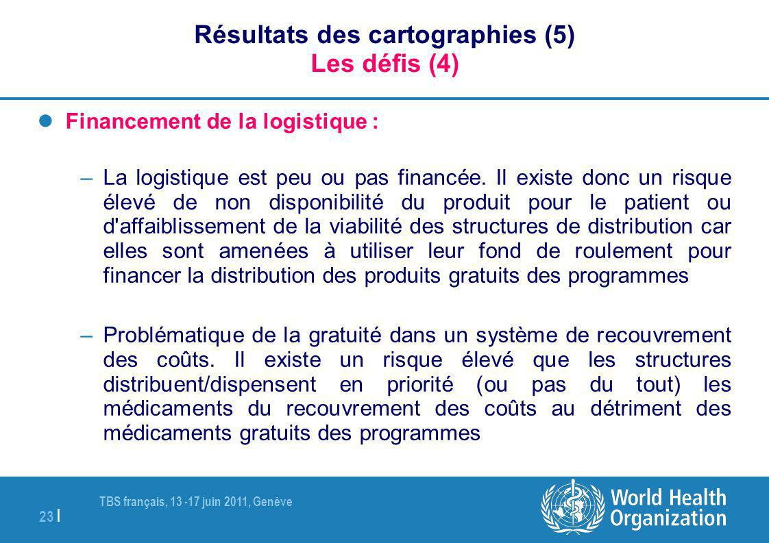 TBS français, 13 -17 juin 2011, Genève 23 | Résultats des cartographies (5) Les défis (4) Financement de la logistique : –La logistique est peu ou pas
