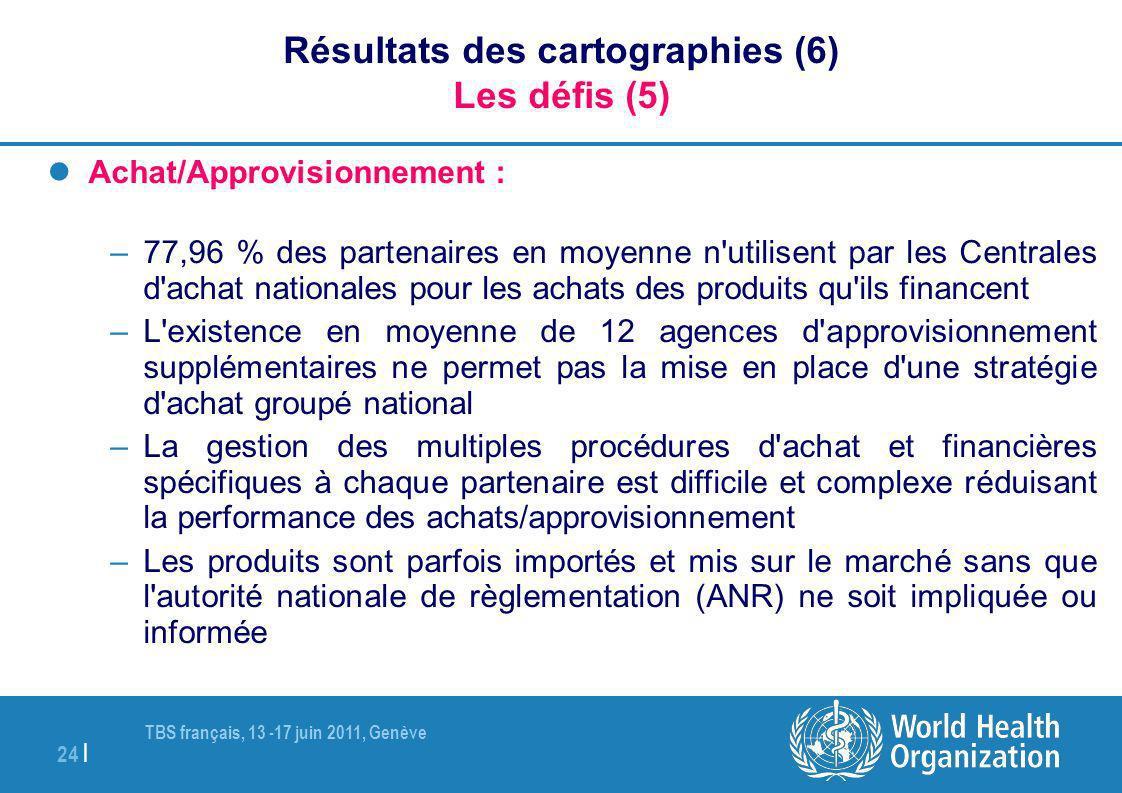 TBS français, 13 -17 juin 2011, Genève 24 | Résultats des cartographies (6) Les défis (5) Achat/Approvisionnement : –77,96 % des partenaires en moyenn