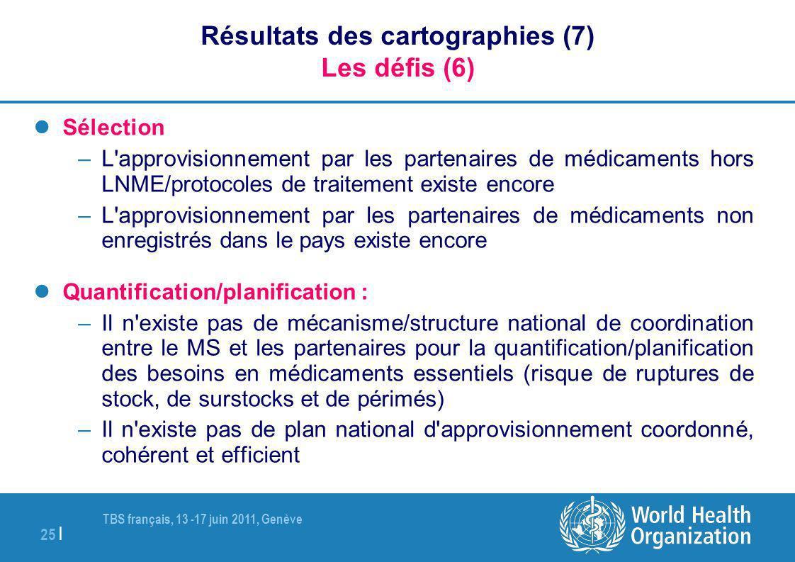 TBS français, 13 -17 juin 2011, Genève 25 | Résultats des cartographies (7) Les défis (6) Sélection –L'approvisionnement par les partenaires de médica