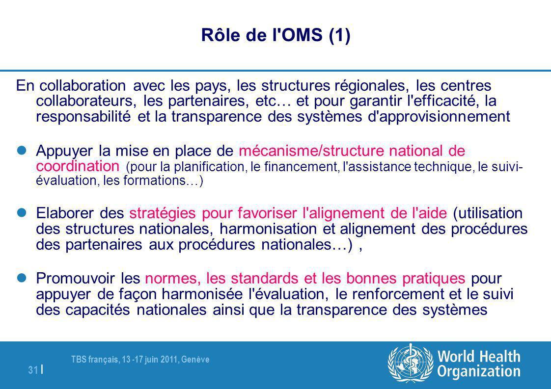 TBS français, 13 -17 juin 2011, Genève 31 | Rôle de l'OMS (1) En collaboration avec les pays, les structures régionales, les centres collaborateurs, l