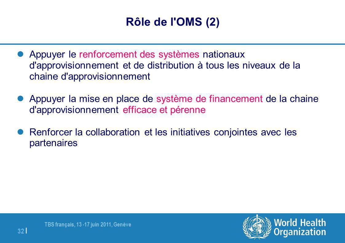 TBS français, 13 -17 juin 2011, Genève 32 | Rôle de l'OMS (2) Appuyer le renforcement des systèmes nationaux d'approvisionnement et de distribution à