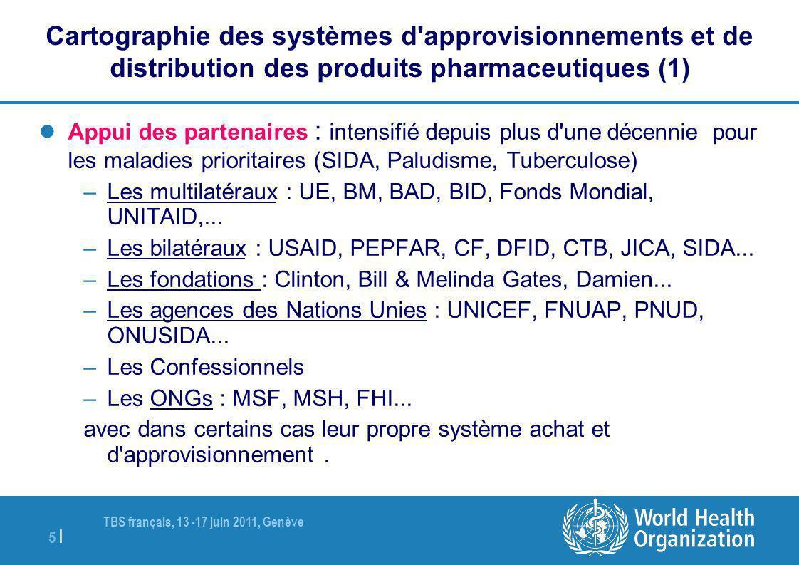 TBS français, 13 -17 juin 2011, Genève 5 | Cartographie des systèmes d'approvisionnements et de distribution des produits pharmaceutiques (1) Appui de
