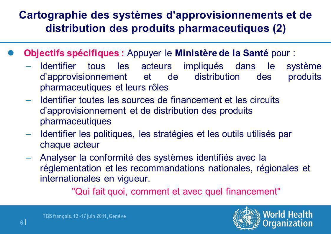 TBS français, 13 -17 juin 2011, Genève 6 | Cartographie des systèmes d'approvisionnements et de distribution des produits pharmaceutiques (2) Objectif