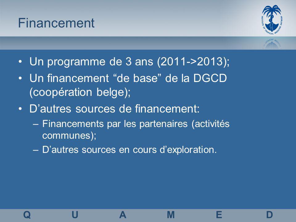 Financement Un programme de 3 ans (2011->2013); Un financement de base de la DGCD (coopération belge); Dautres sources de financement: –Financements par les partenaires (activités communes); –Dautres sources en cours dexploration.
