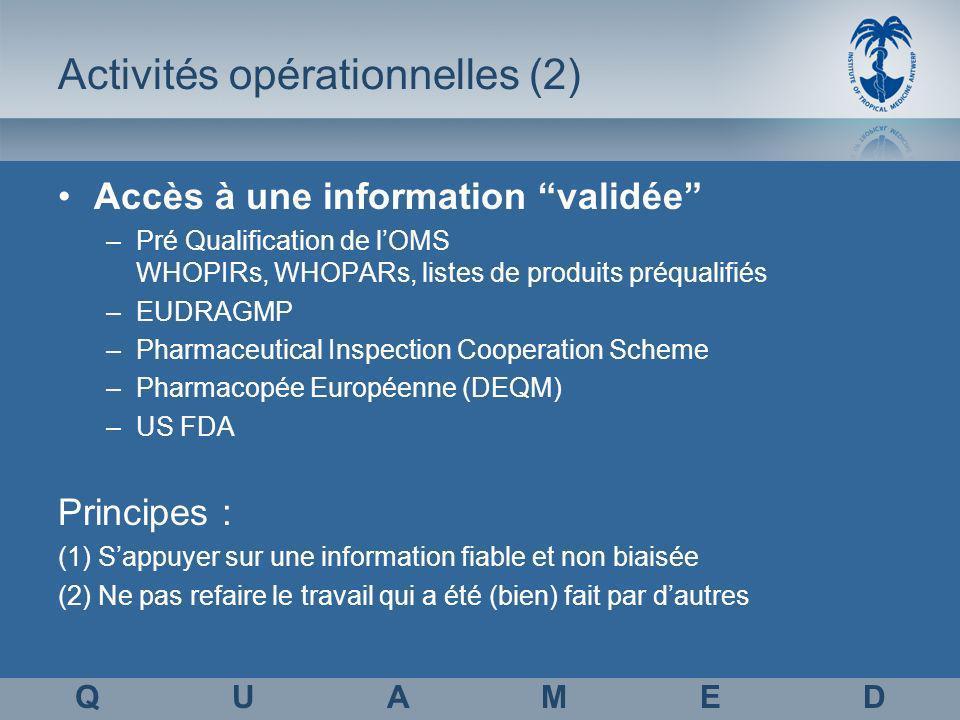 Activités opérationnelles (2) Accès à une information validée –Pré Qualification de lOMS WHOPIRs, WHOPARs, listes de produits préqualifiés –EUDRAGMP –Pharmaceutical Inspection Cooperation Scheme –Pharmacopée Européenne (DEQM) –US FDA Principes : (1) Sappuyer sur une information fiable et non biaisée (2) Ne pas refaire le travail qui a été (bien) fait par dautres Q U A M E D