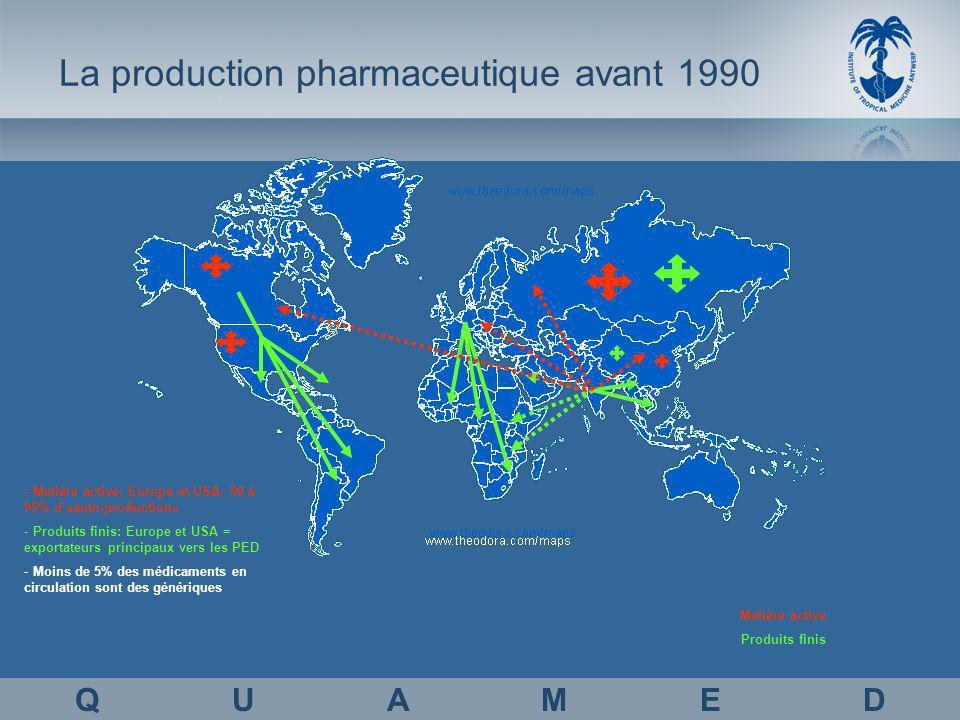 La production pharmaceutique avant 1990 Q U A M E D Matière active Produits finis - Matière active: Europe et USA: 90 à 95% d«auto-production» - Produits finis: Europe et USA = exportateurs principaux vers les PED - Moins de 5% des médicaments en circulation sont des génériques