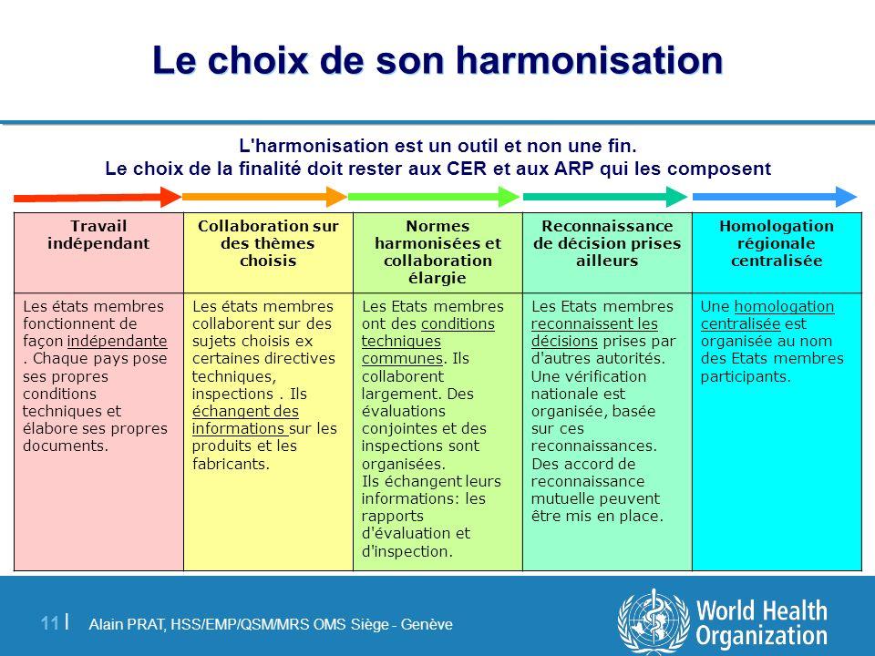 Alain PRAT, HSS/EMP/QSM/MRS OMS Siège - Genève 11 | Le choix de son harmonisation Homologation régionale centralisée Reconnaissance de décision prises