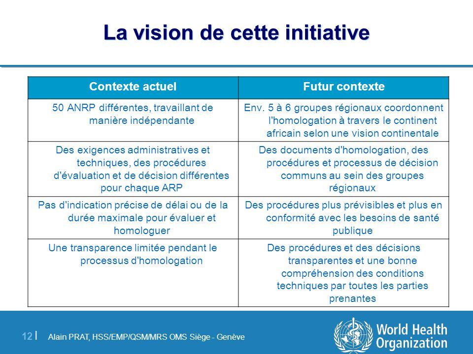 Alain PRAT, HSS/EMP/QSM/MRS OMS Siège - Genève 12 | La vision de cette initiative Futur contexteContexte actuel Env. 5 à 6 groupes régionaux coordonne