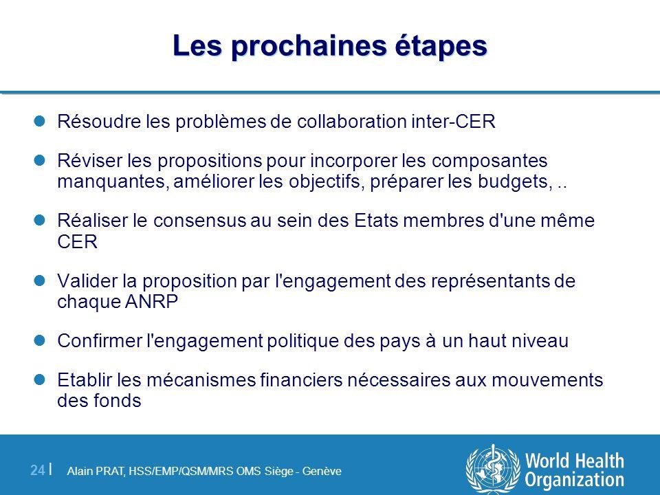 Alain PRAT, HSS/EMP/QSM/MRS OMS Siège - Genève 24 | Les prochaines étapes Résoudre les problèmes de collaboration inter-CER Réviser les propositions p