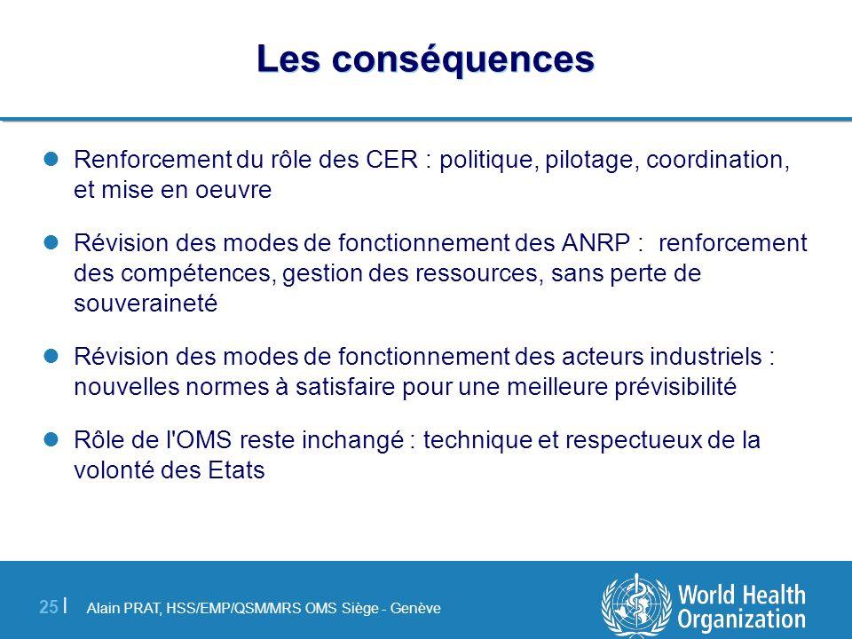 Alain PRAT, HSS/EMP/QSM/MRS OMS Siège - Genève 25 | Les conséquences Renforcement du rôle des CER : politique, pilotage, coordination, et mise en oeuv