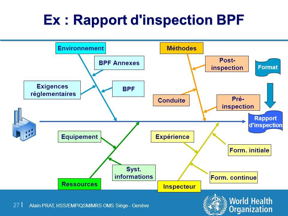 Alain PRAT, HSS/EMP/QSM/MRS OMS Siège - Genève 27 | Ex : Rapport d'inspection BPF Inspecteur MéthodesEnvironnement Ressources Rapport d'inspection For