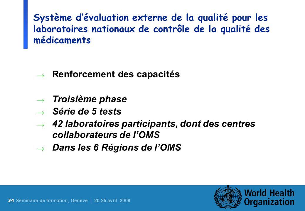 24 S éminaire de formation, Genève | 20-25 avril 2009 Système dévaluation externe de la qualité pour les laboratoires nationaux de contrôle de la qual