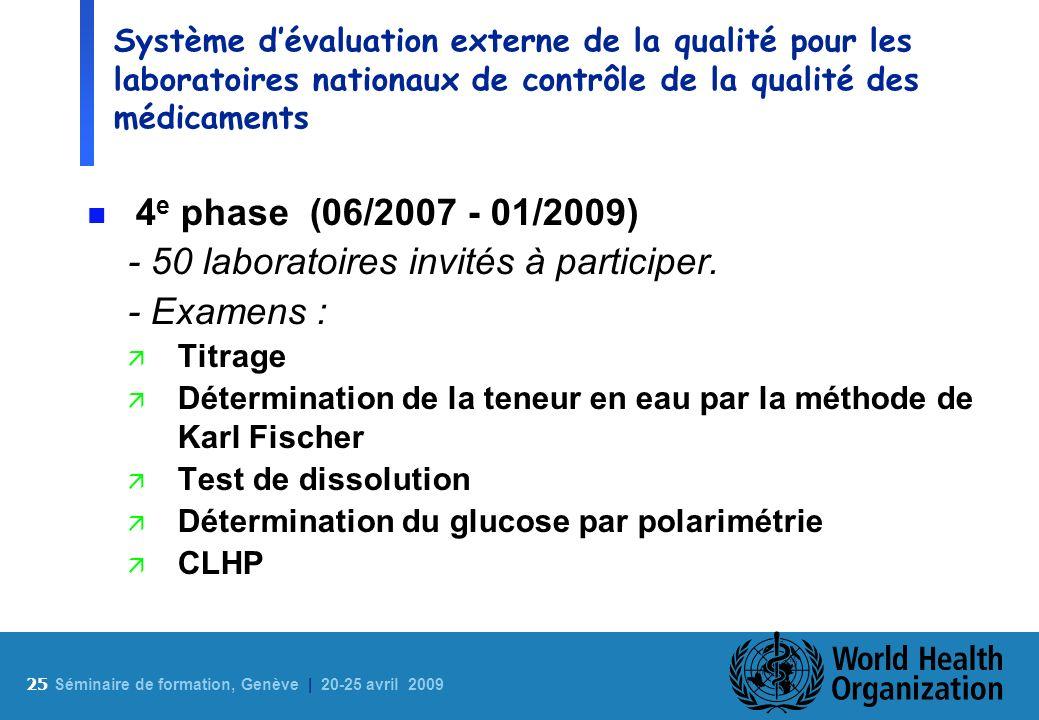 25 S éminaire de formation, Genève | 20-25 avril 2009 Système dévaluation externe de la qualité pour les laboratoires nationaux de contrôle de la qual