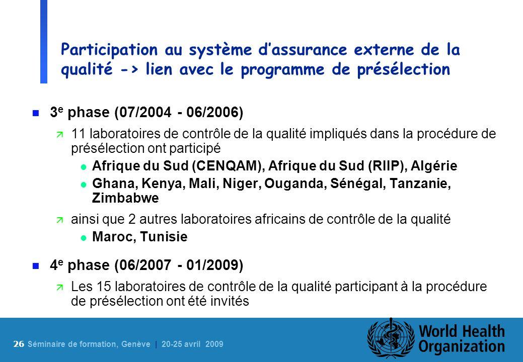 26 S éminaire de formation, Genève | 20-25 avril 2009 Participation au système dassurance externe de la qualité -> lien avec le programme de présélect
