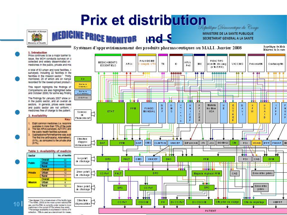 Collaboration avec les pays membres |Juin 2011 10 | Financing and Supply Collaboration avec 25 pays dans le domaine de la tarification des médicaments