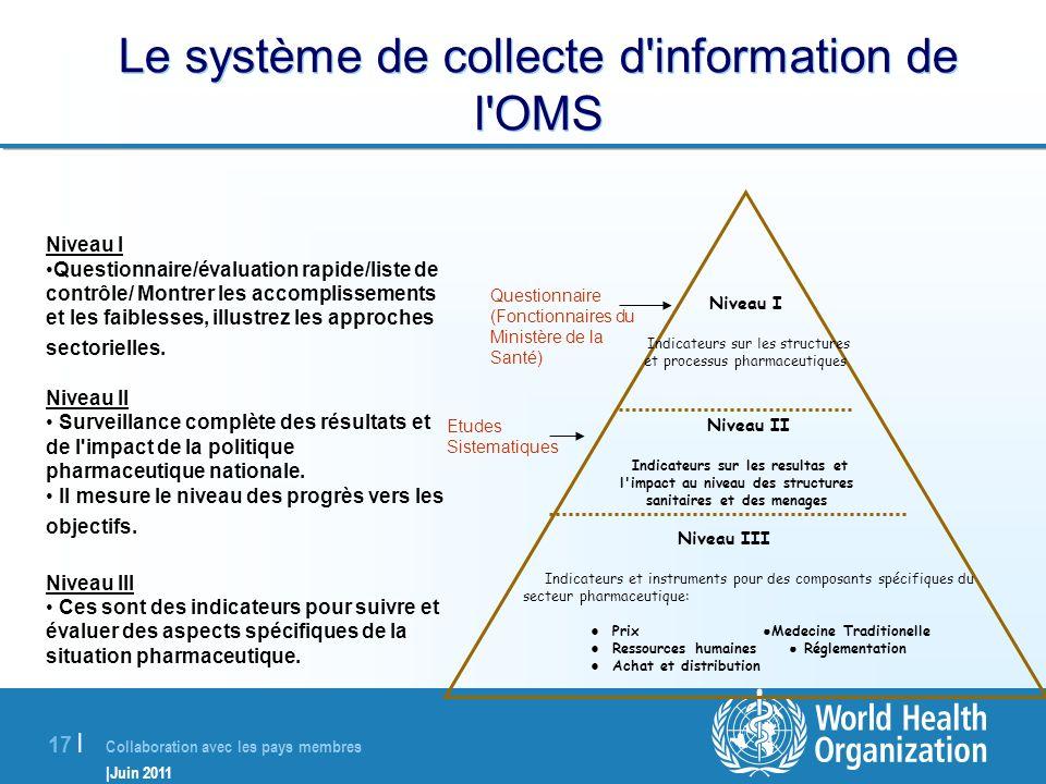 Collaboration avec les pays membres |Juin 2011 17 | Le système de collecte d'information de l'OMS Niveau III Indicateurs et instruments pour des compo