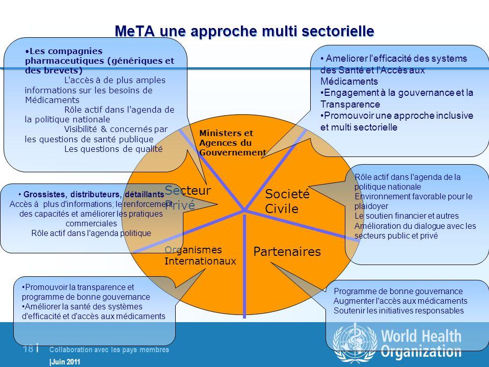 Collaboration avec les pays membres |Juin 2011 18 | 18 MeTA une approche multi sectorielle Ministers et Agences du Gouvernement Societé Civile Secteur