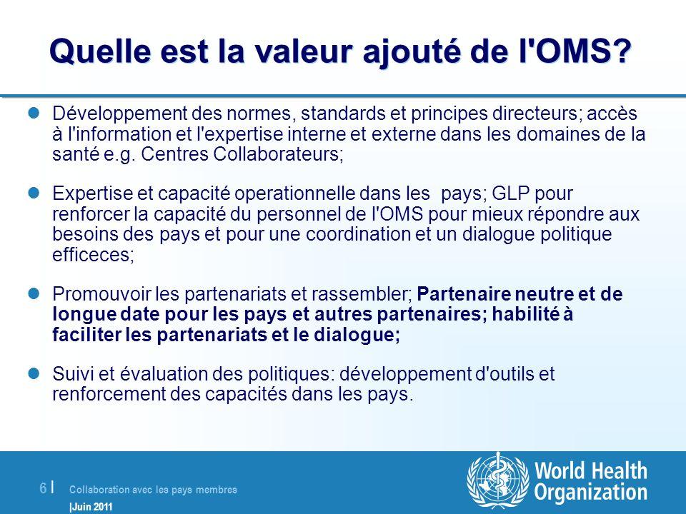 Collaboration avec les pays membres |Juin 2011 6 |6 | Quelle est la valeur ajouté de l'OMS? Développement des normes, standards et principes directeur